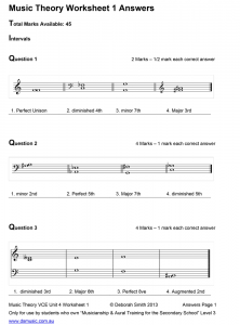 Music-Theory-VCE-Unit-4-Worksheet-1-Teacher-1