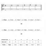 Sample-Harmonic-Questions-1