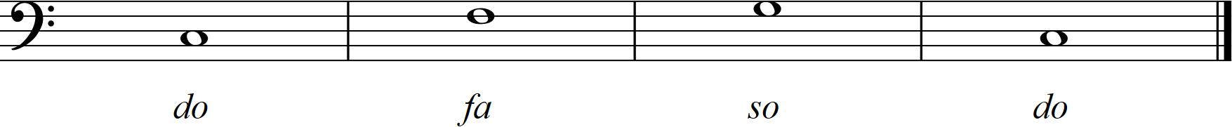 Chord Canons Deborah Smith Musicdeborah Smith Music