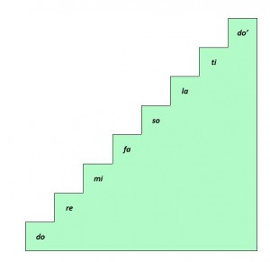 TOne ladder - wrong Deb 2