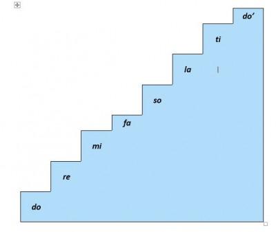tone ladder correct 1